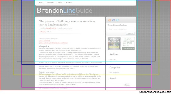 The process of building a company website – part 3: Implementation