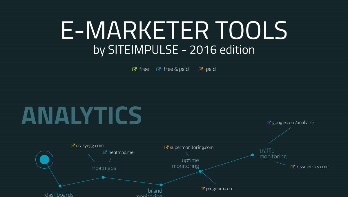 E-Marketer Tools – 2016 edition [infographic]
